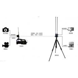 ST-V202 Sistema inalámbrico de transmisión de video
